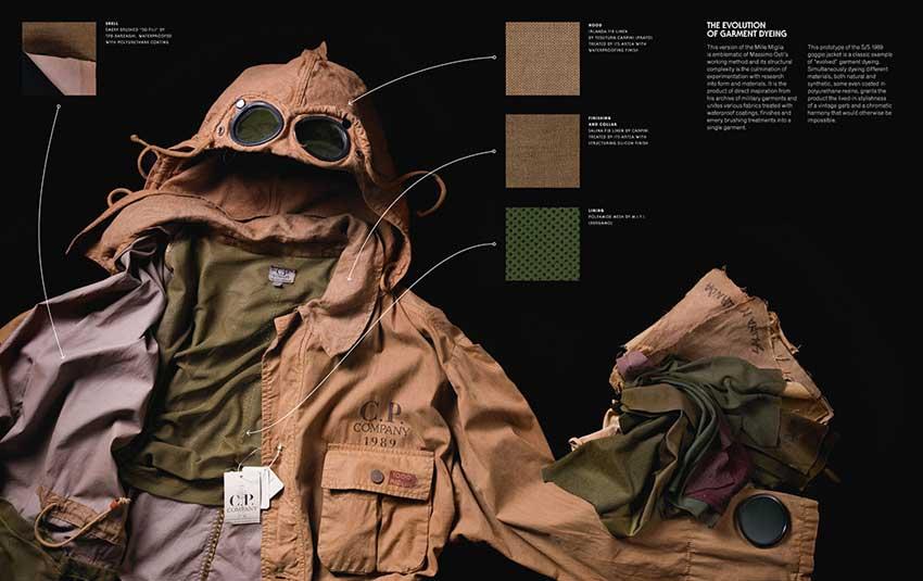 Goggle Jacket: mucho más que una chaqueta